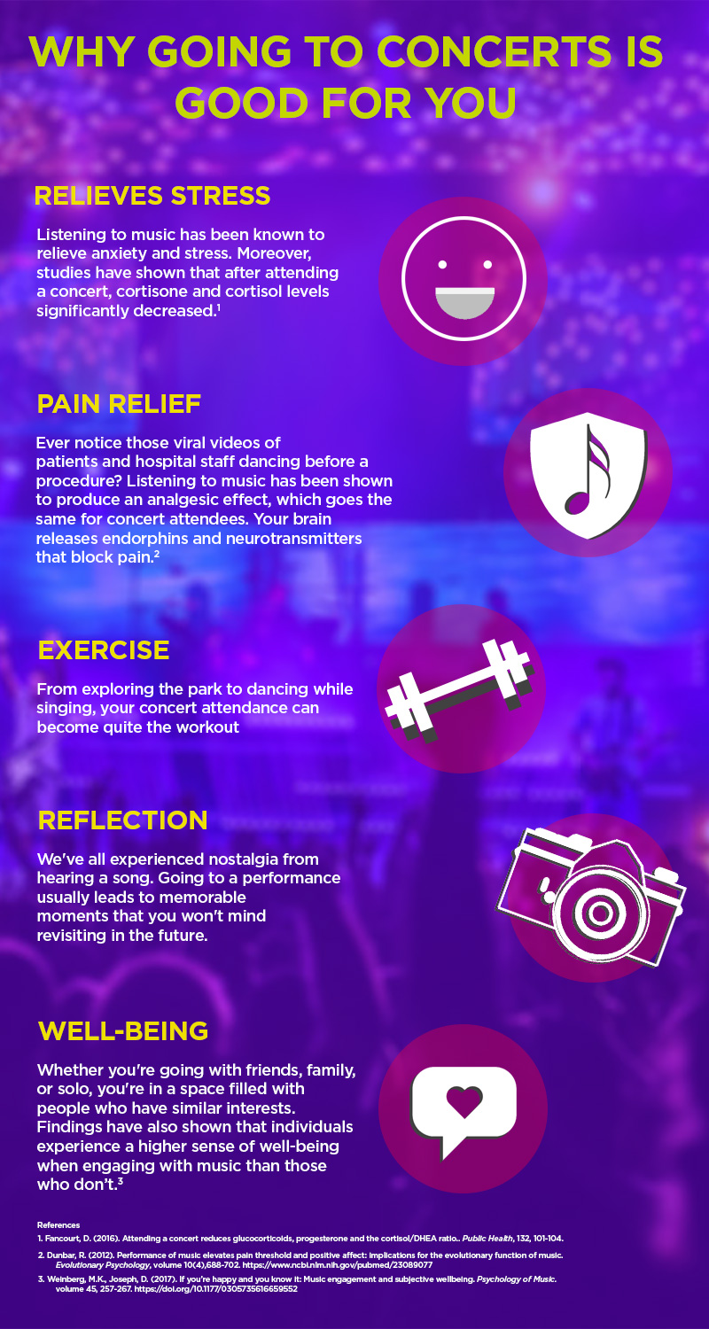 Why Going to Concerts Are Good For You